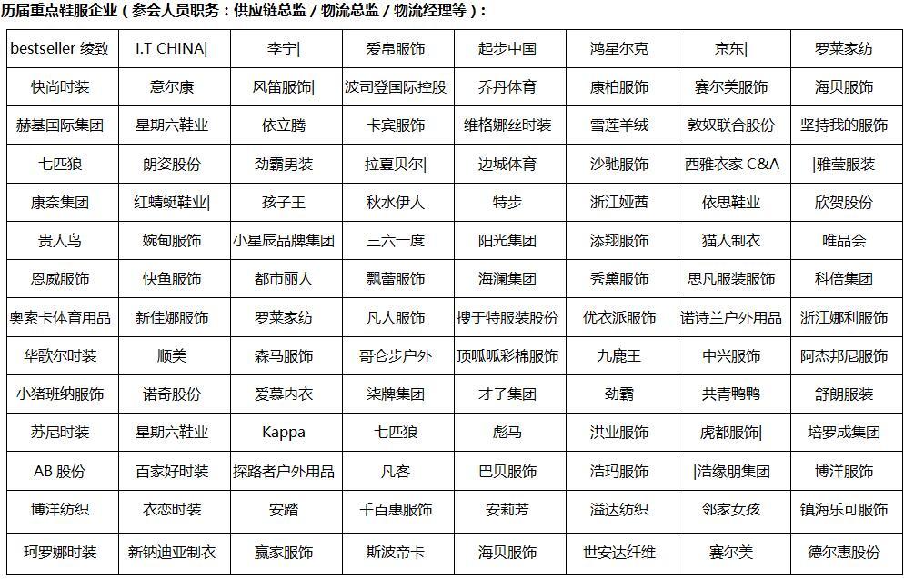 第九届中国鞋服行业供应链与物流技术研讨会暨第二届全国鞋服物流经理人互动场